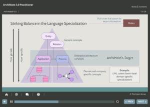 archimate3-e-learning3